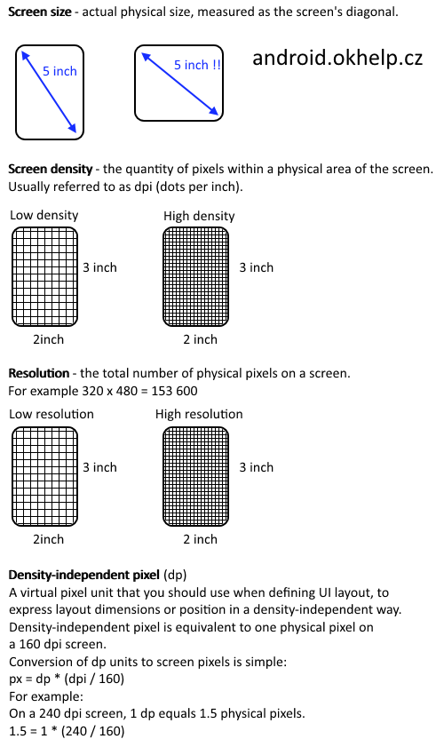 mobile-phone-screen-resolution-terms