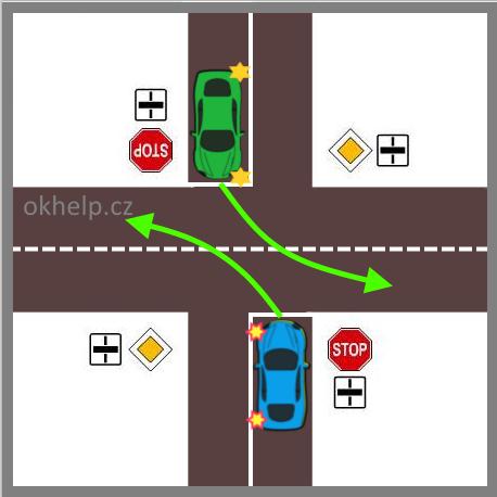krizovatka-vozidla-odbocujici-vlevo-vyhybaji-se-vlevo-jejich-vozidla-se-mijeji-pravymi-boky.png