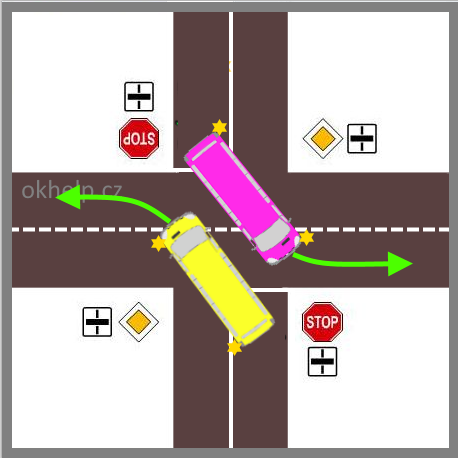 krizovatka-vozidla-odbocujici-vlevo-vyhybaji-se-vlevo-spravne.png