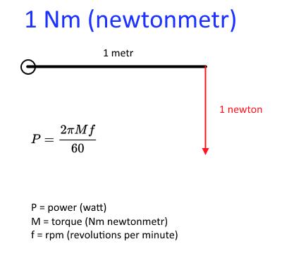 kroutici-moment-newtonmetr