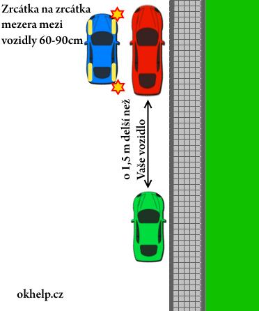 parkovani-podelne-tutorial-1-vyber-mista-zastaveni-vedle-vozidla-zrcatka-na-zrcatka.png