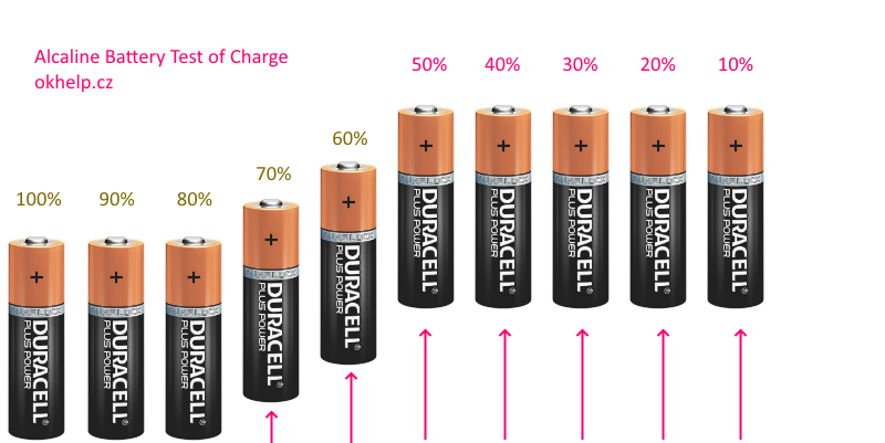 alcaline-battery-test-of-charge.png