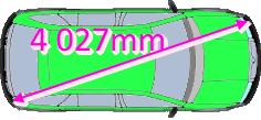 automobil-uhlopricka-kulate-rohy-109x236.png