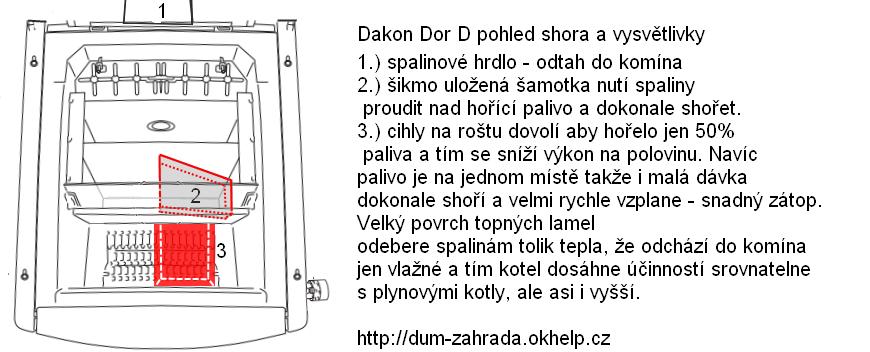 dakon-pohled-shora-snizeni-vykonu.png