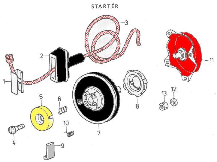 jikov-vari-starter-seznam-a-popis-dilu-obrazek.jpg