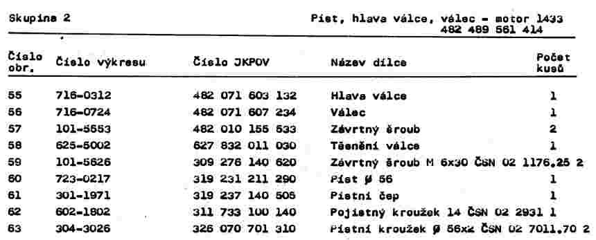 jikov-vari-valec-pist-hlava-seznam-soucasti.jpg
