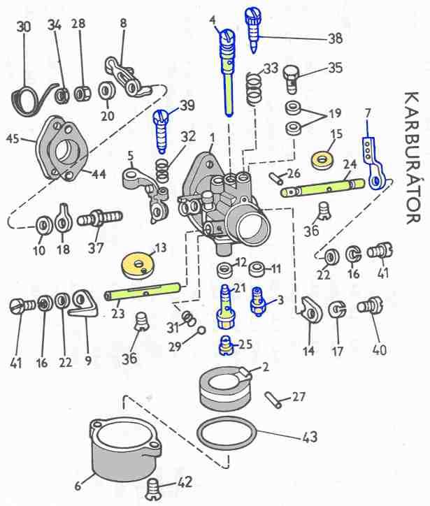 karburator-jikov-2820-detaily-dilu.jpg