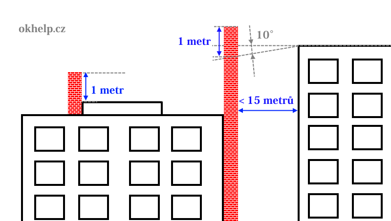 komin-presah-komina-rovna-strecha-sousedni-budova.png
