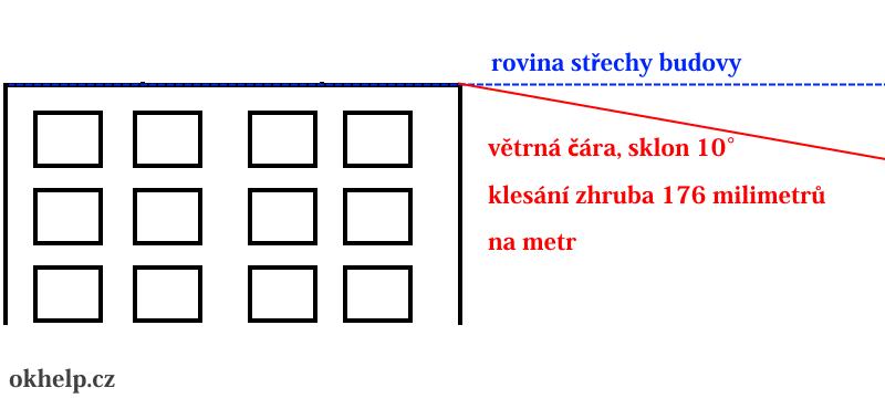 komin-vetrna-cara-vypocet-klesani-pro-vysku-komina.png