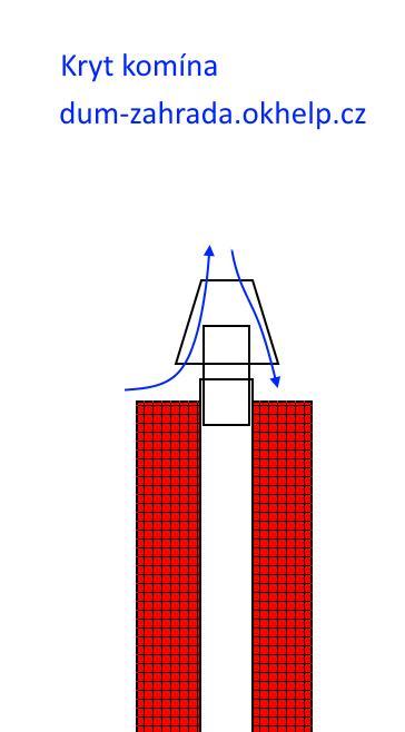 kryt-komina-proti-vetru-soustredne-roury.jpg