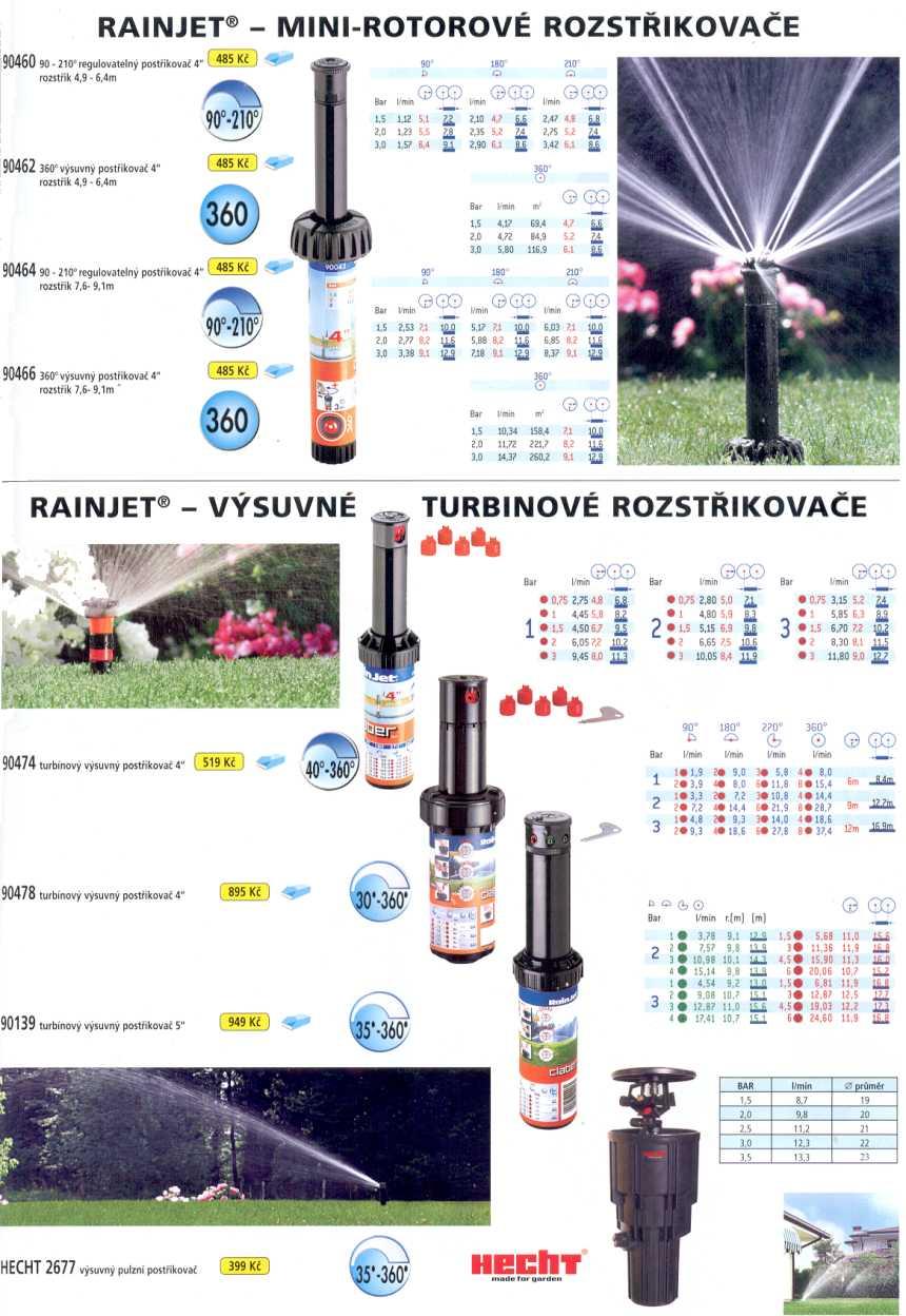rainjet-rotorove-roztrikovace.jpg