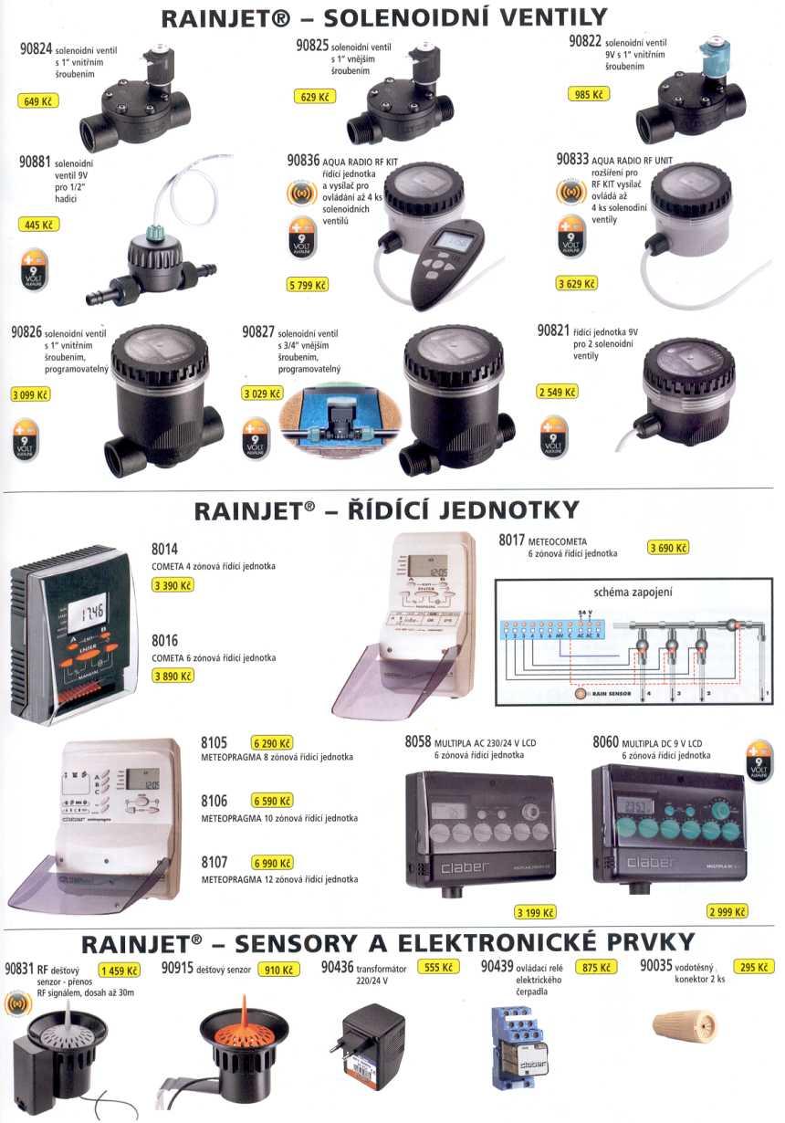 solenoidni-ventily-ridici-jednotky-sensory.jpg