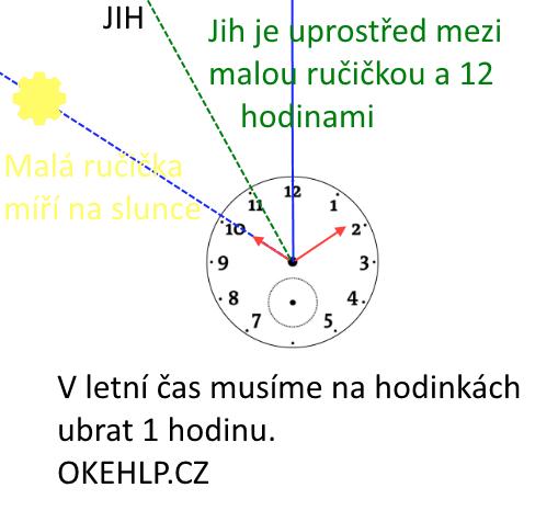 urceni-svetovych-stran-dle-hodinek-azimut.png