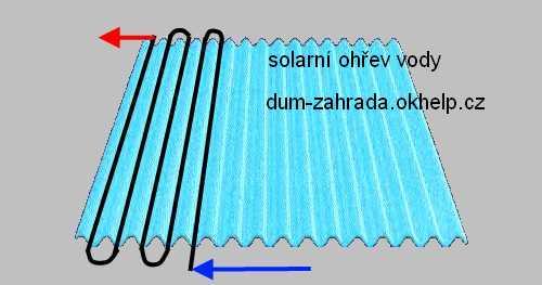 vlnity-plech-kolektor-pro-ohrev-vody.jpg