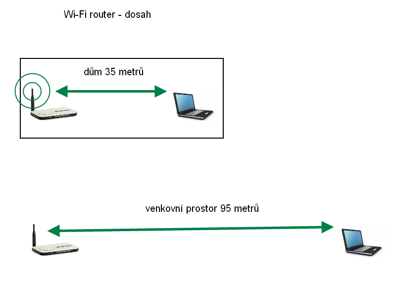 wi-fi-range-router-pc.png