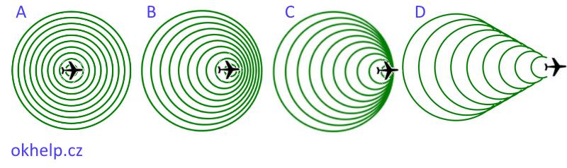 aerodynamicky-sonicky-tresk-jednotlive-faze.png