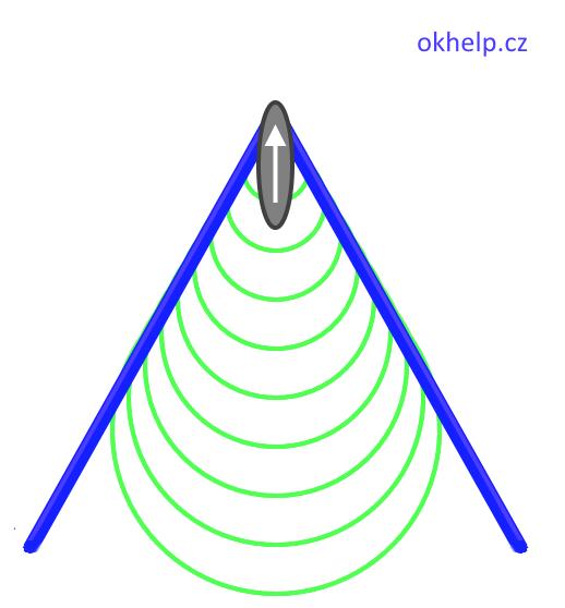 aerodynamicky-sonicky-tresk-tlakova-vlna