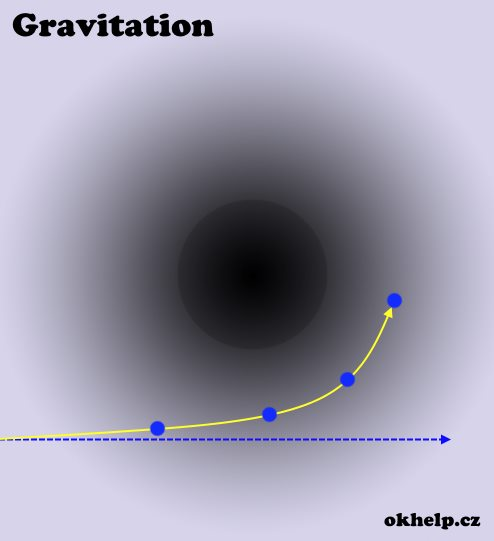 gravitation-newton-einstein.jpg