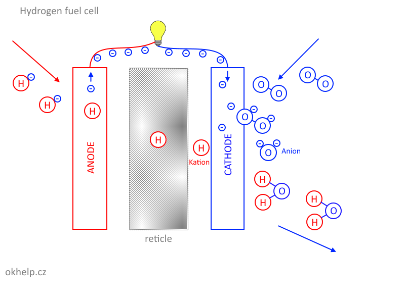 hydrogen-fuel-cell.png