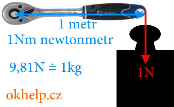 definice-newtonmetr