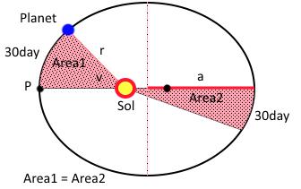 poloha-planety-plocha-pruvodice-astronomie.png