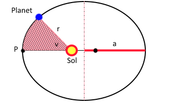 poloha-planety-vypocet-vzorec-astronomie.png